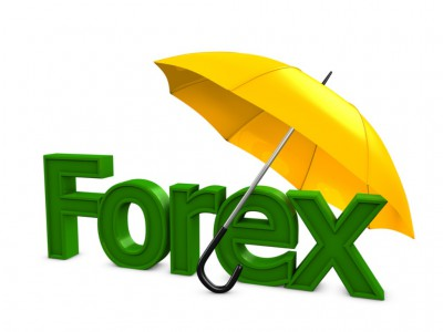 Forex-Charts