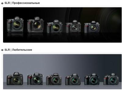 Линейка фотокамер Nikon