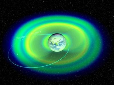 Радиационный пояс Земли
