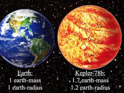 Обнаружен двойник Земли — экзопланета Kepler-78b