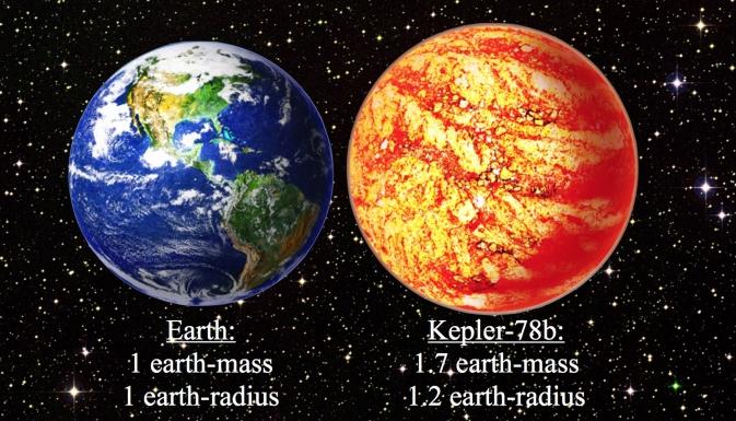 Найден двойник Земли