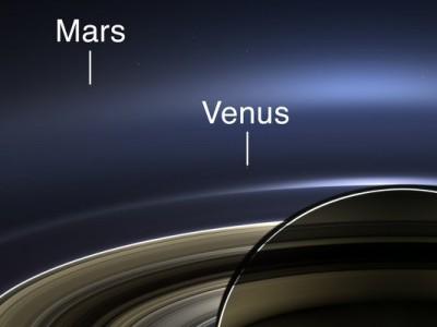 Семейный портрет Сатурна