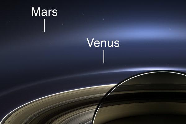 «Семейный портрет» Сатурна в исполнении «Кассини»