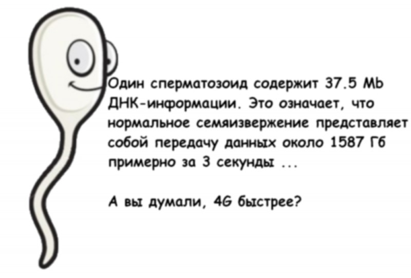 Какая сперма картинка 8