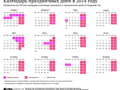 Праздничные дни 2014 года