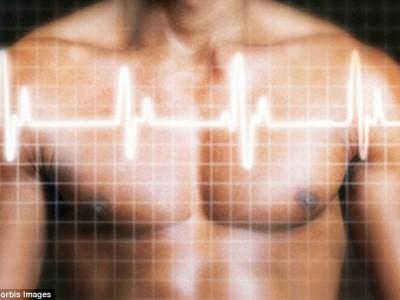 Энергетические напитки изменяют сердечный ритм человека