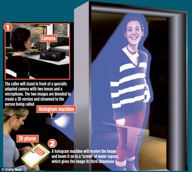 Телефон, который позволит вам разговаривать с голограммами