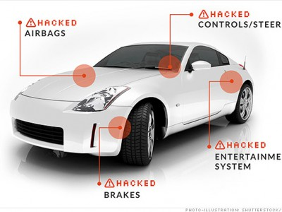 Хакерская атака: уязвимые места современных автомобилей