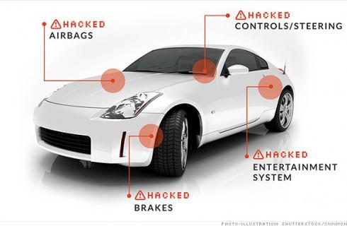 Современные автомобили боятся хакеров