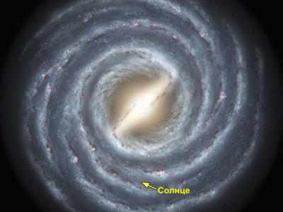 Темная материя и Млечный Путь