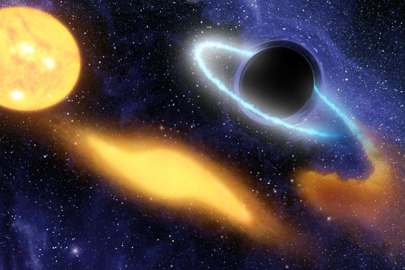 Черные дыры управляют галактиками