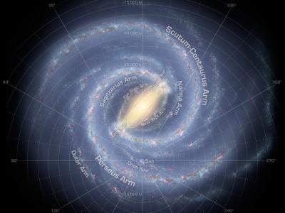 Исследования черный дыры в самом центре Млечного пути
