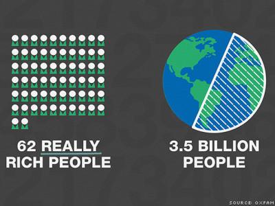 Все деньги мира в 2015 году