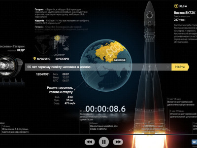«Яндекс» 12 апреля взбудоражила Интернет