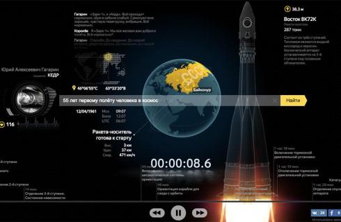 Компания «Яндекс» 12 апреля взбудоражила Интернет
