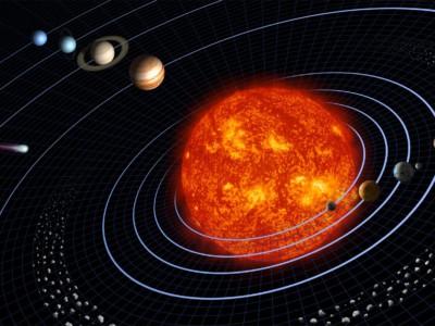 Нику  и Солнечная система