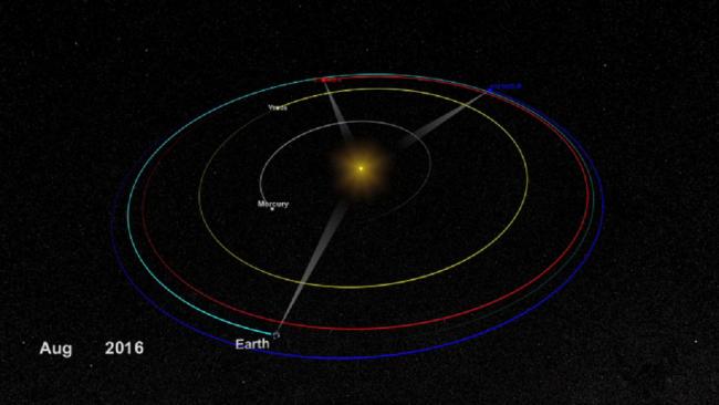Космический зонд Stereo-B нашелся!