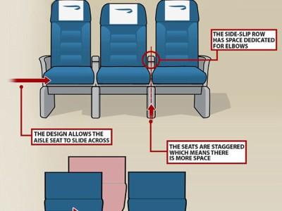 Среднее сидение в самолете
