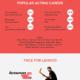 Как создать резюме-инфографику, которое поможет устроиться на работу