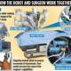 Робот спасает от рака предстательной железы