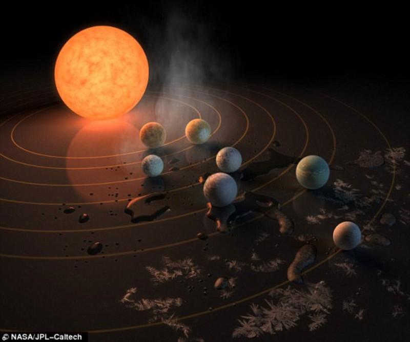 Станут ли планеты системы TRAPPIST-1 «Святым Граалем человечества»?
