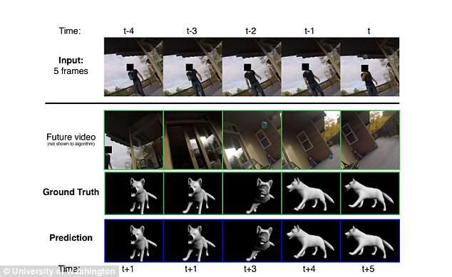 Нейронную сеть учат думать как собака