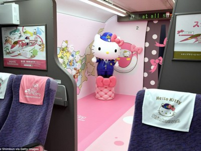 Поезд Hello Kitty